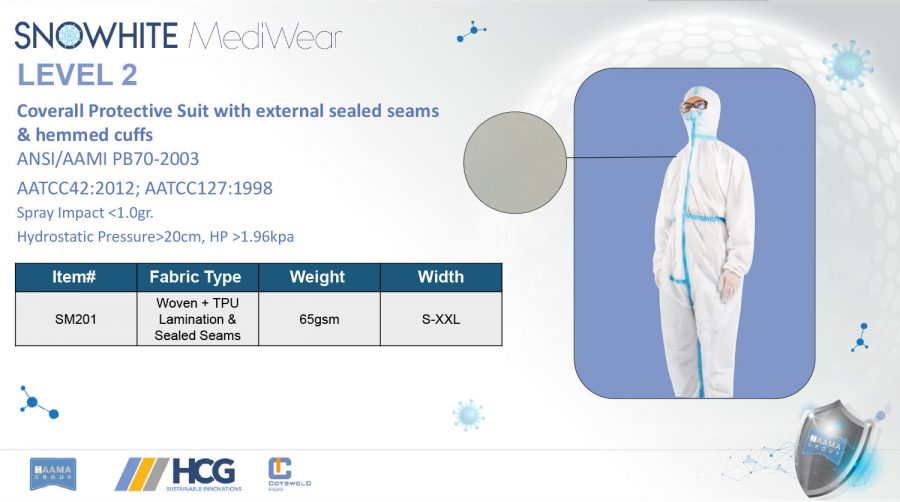 SNOWHITE-MEDICAL---GOWNS-15.10_7