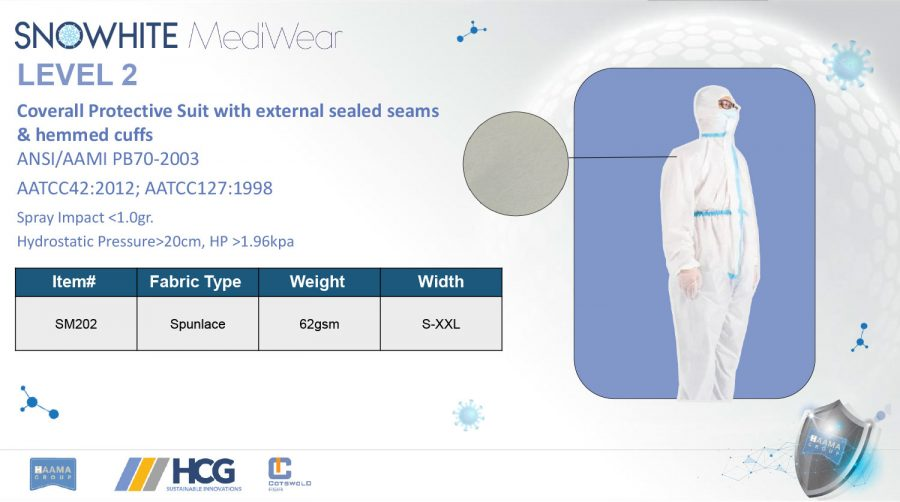 SNOWHITE-MEDICAL---GOWNS-15.10_8